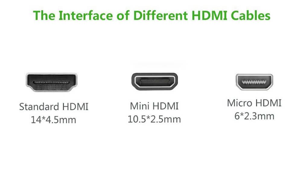 HDMI cable ขนาดต่าง ๆ