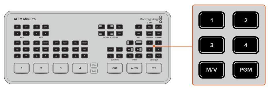 Blackmagic Atem Mini Pro button control