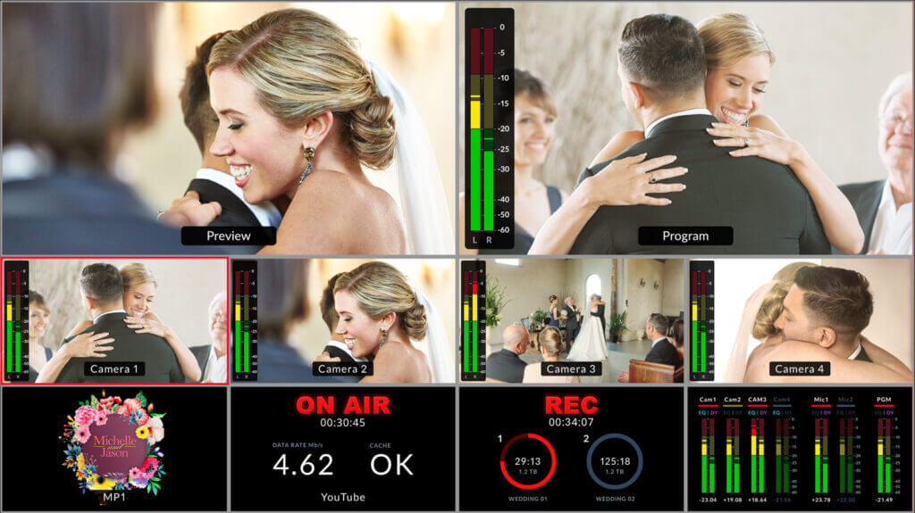 Blackmagic Atem Mini Pro multiview
