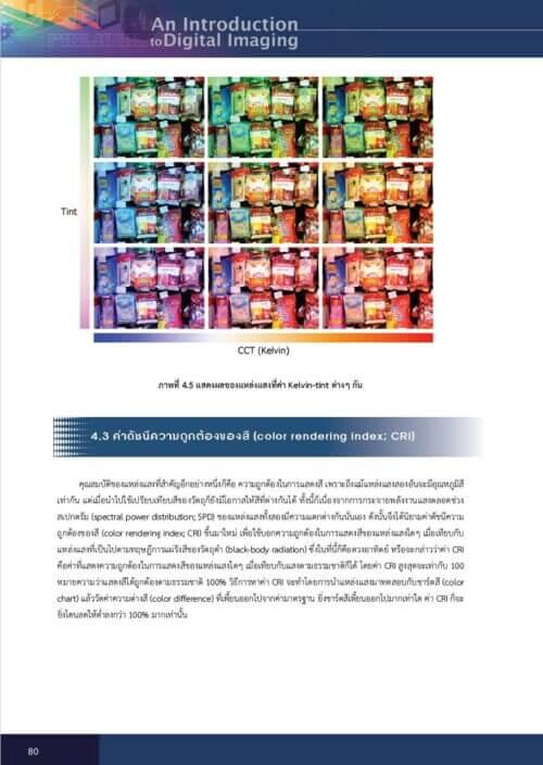 An introduction to Digital Imaging ความรู้เบื้องต้นสำหรับงานภาพดิจิทัล