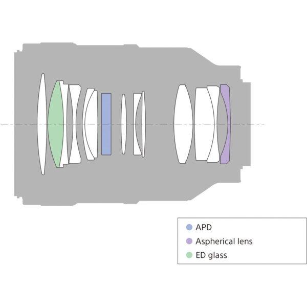 Sony FE 100mm f2.8 STF GM OSS Lens8