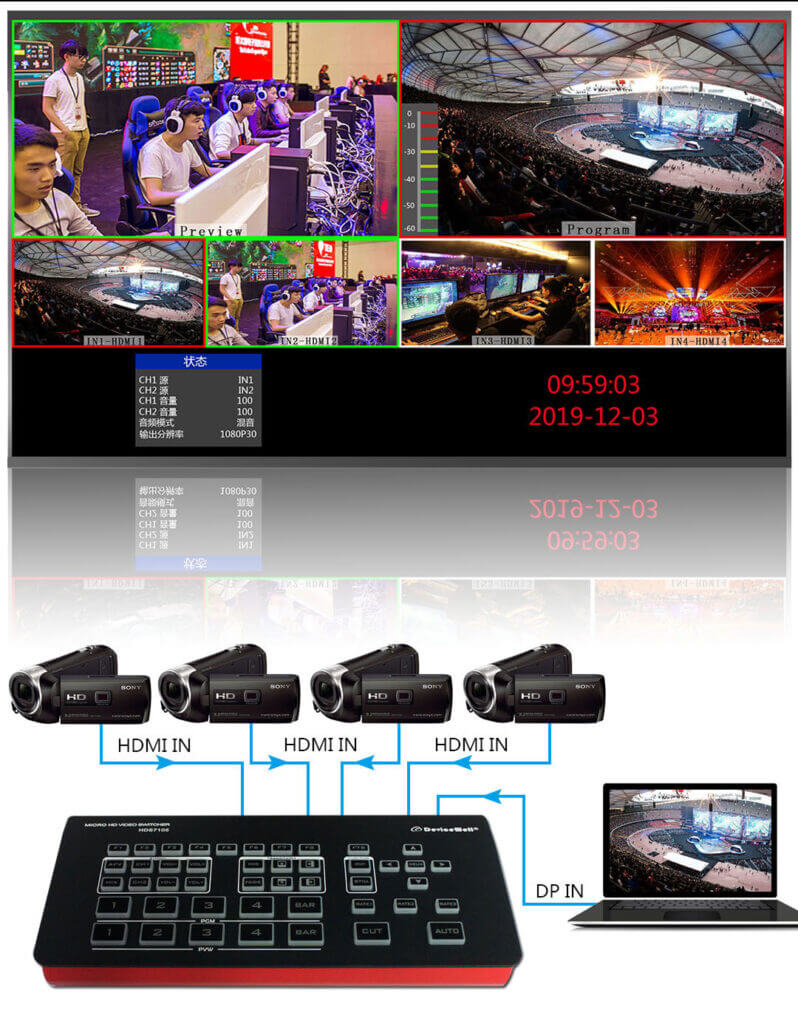 DeviceWell HDS7105 Multiview