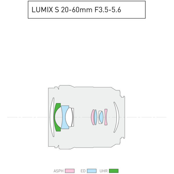 Panasonic Lumix S 20 60mm f3.5 5.6 Lens 8