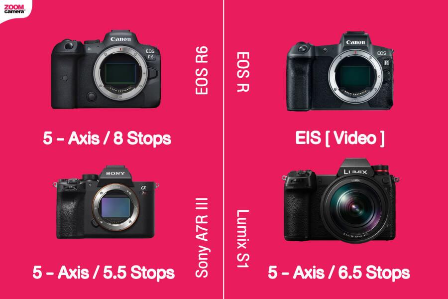 เปรียบเทียบ EOS R6 5-axis
