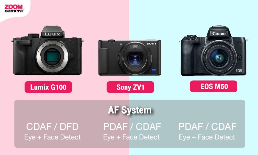 เปรียบเทียบ Panasonic Lumix G100 vs Sony ZV1 vs EOS M50 Focus
