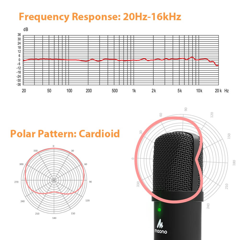 MAONO AU PM401H USB Microphone 18