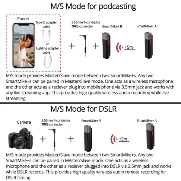SabineTek ไมค์โครโฟนไร้สาย SmartMike+ S610