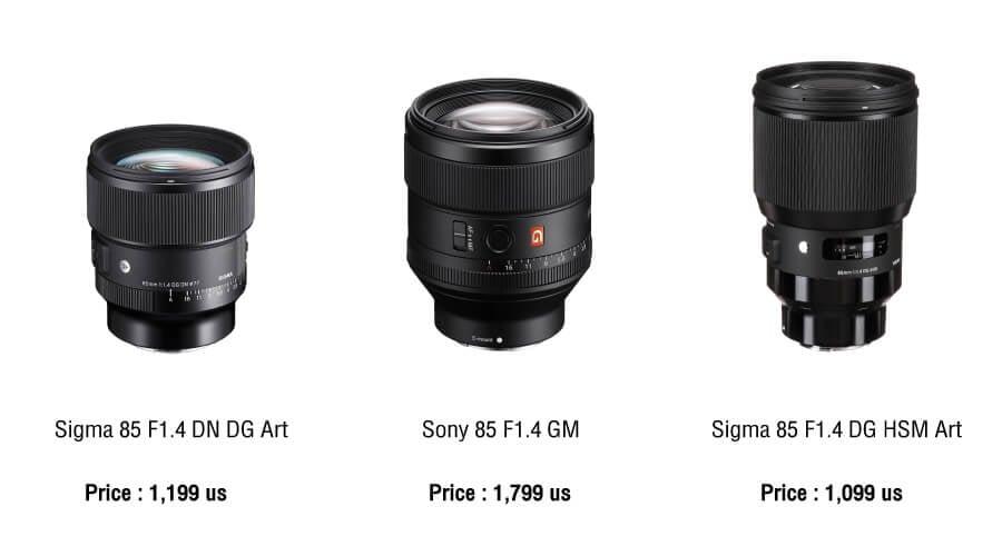 เปรียบเทียบ Sigma 85mm. F1.4 DN DG ART FE ราคา