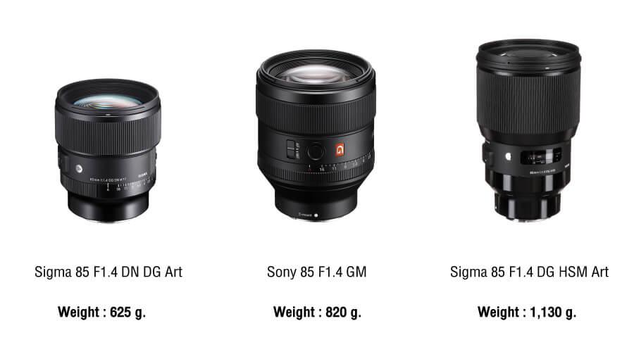 เปรียบเทียบ Sigma 85mm. F1.4 DN DG ART FE น้ำหนัก