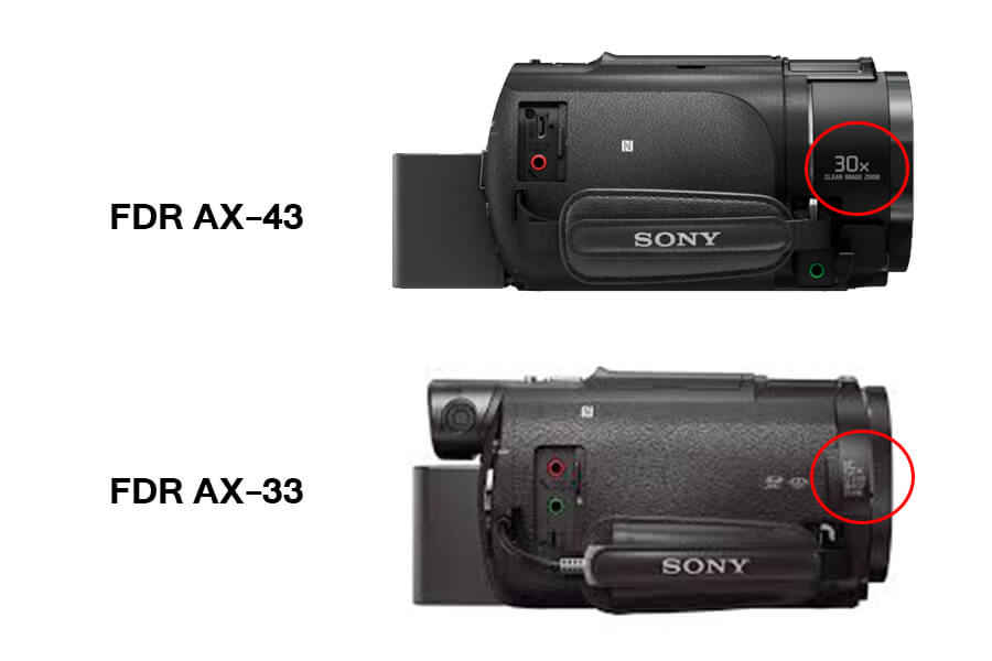 sony handycam AX43 Zoom