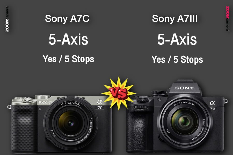รีวิว เปรียบเทียบ sony a7c vs sony a7iii 5 axis zoomcamera