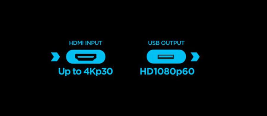 Atomos connect 4K30p