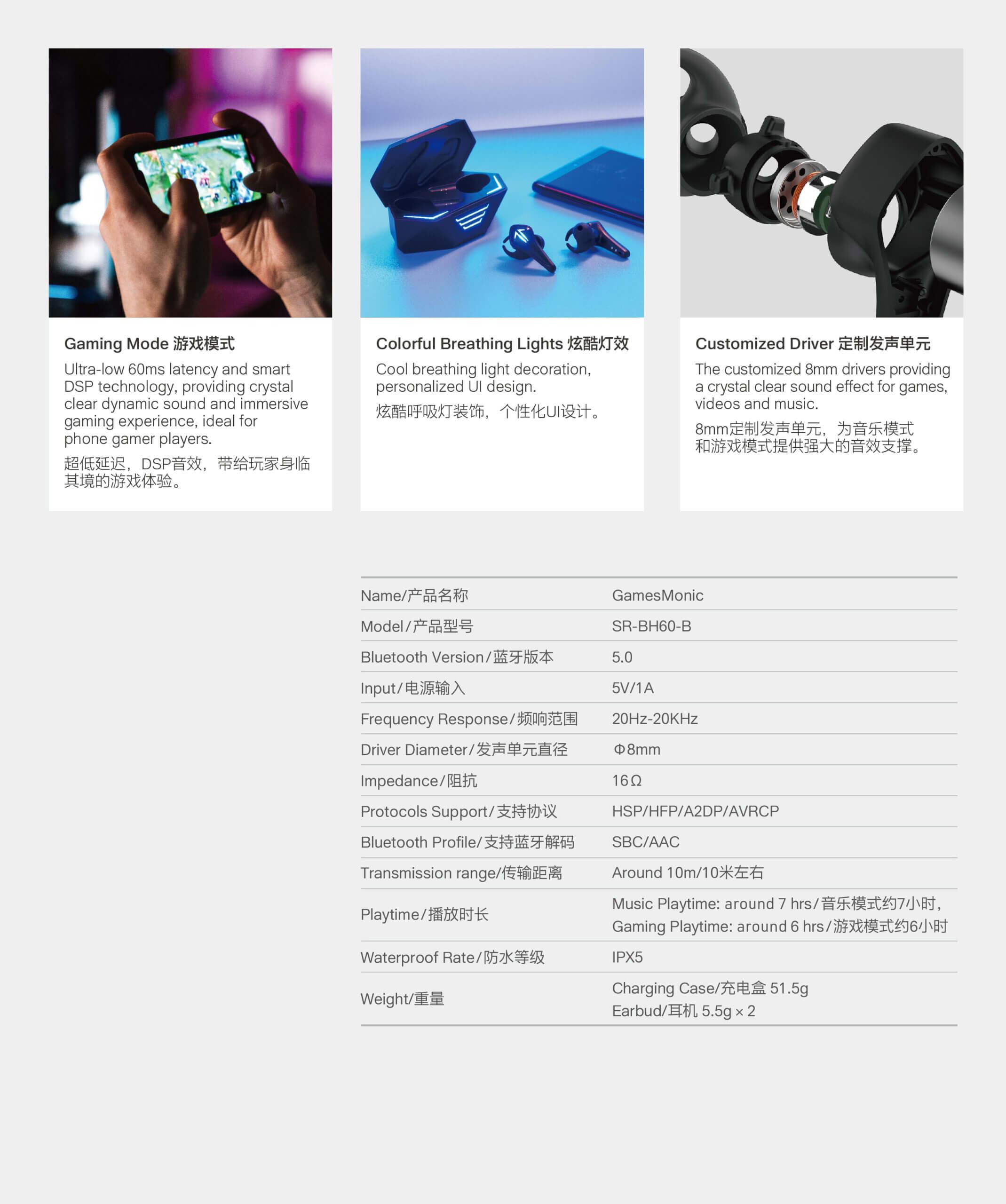 Saramonic SR BH60 R True Wireless Gaming Earbuds 18 scaled