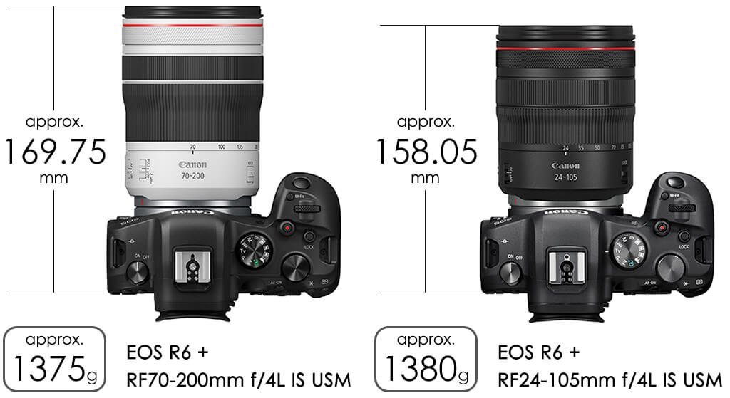 canon rf 70 200mm f 4 l is usm 2088 02