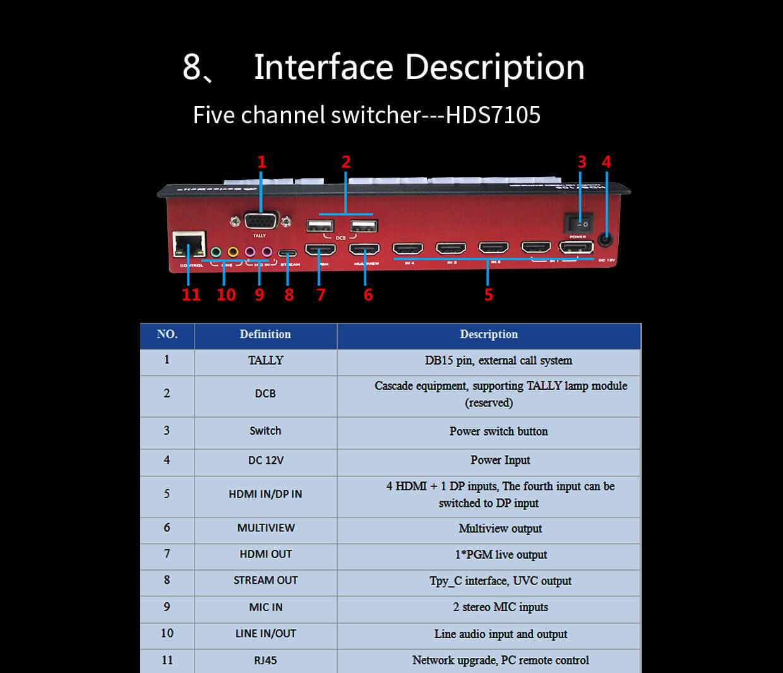 DeviceWell HDS7105 (2021) Super Mini Video Switcher