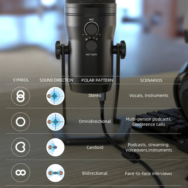 FIFINE K690 USB MIC WITH FOUR POLAR PATTERNS GAIN DIALS A LIVE MONITORING JACK A MUTE BUTTON 2