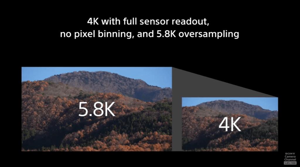 สรุปสเปก Sony Alpha 1 5.8k oversampling