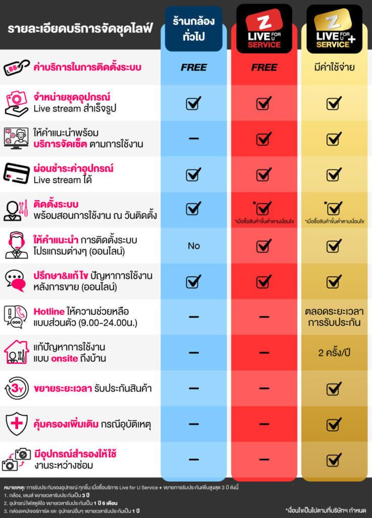 Live-For-U-Service-Compare-ForWeb