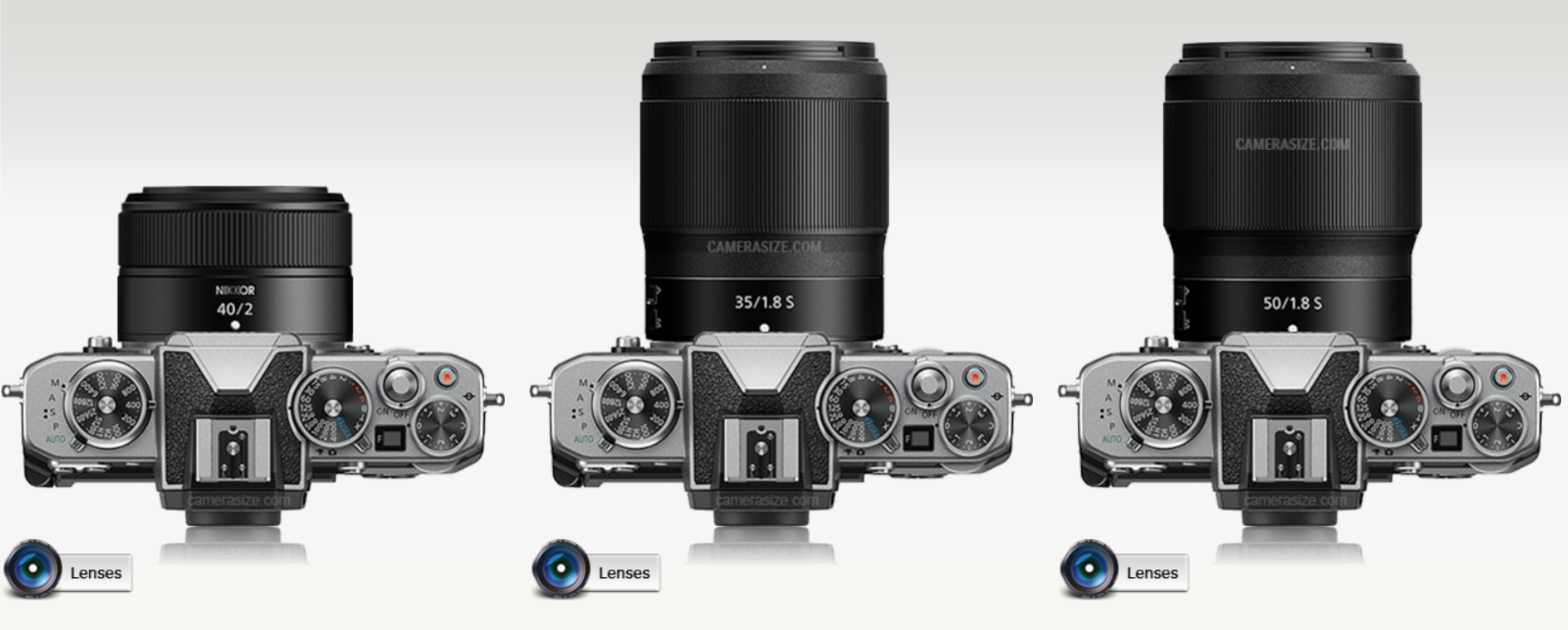 Nikon Z 40mm F2 size by size