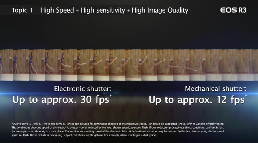 Canon EOS R3 Burst Shooting