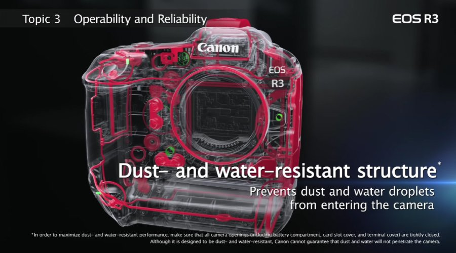 Canon EOS R3 Weather Seal
