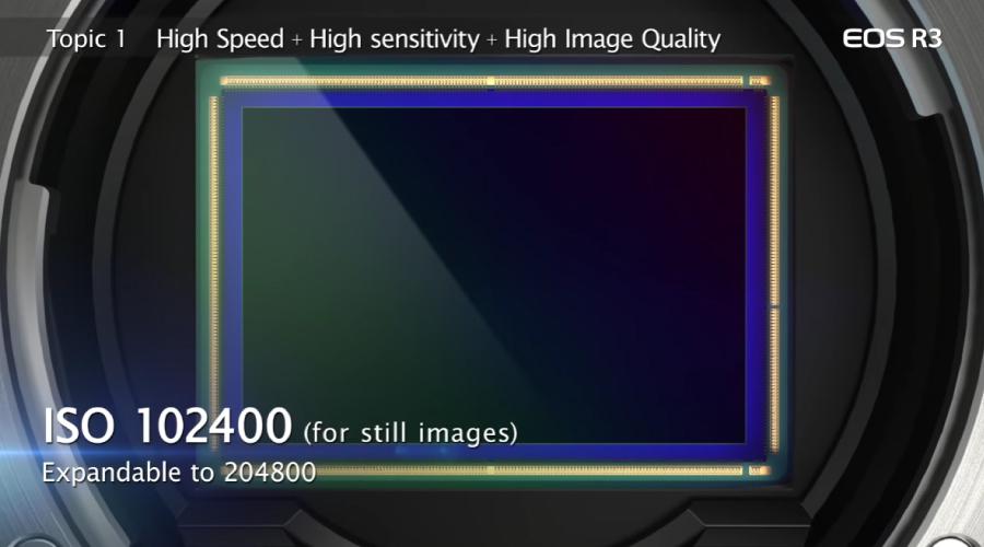 Canon EOS R3 ISO