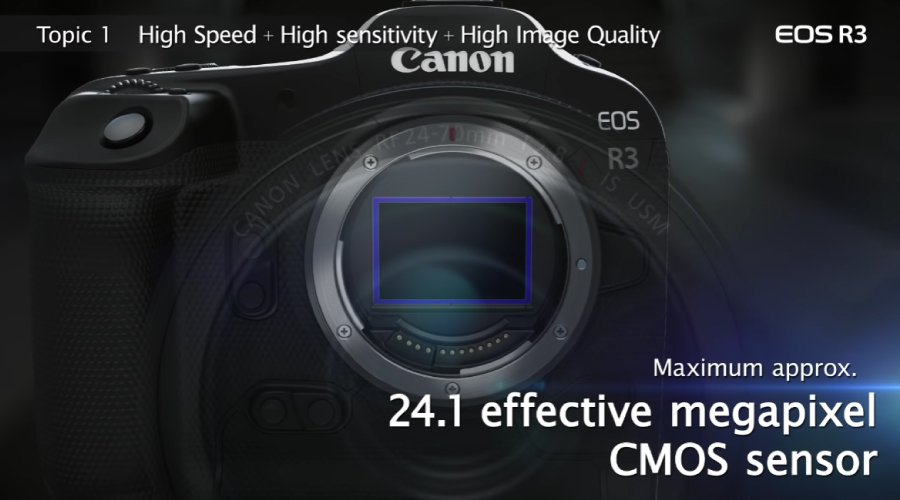 Canon EOS R3 Resolution